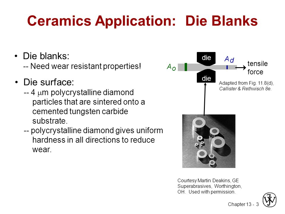 Ceramics Application: Die Blanks