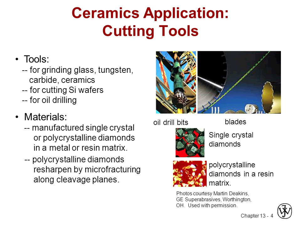 Ceramics Application: Cutting Tools