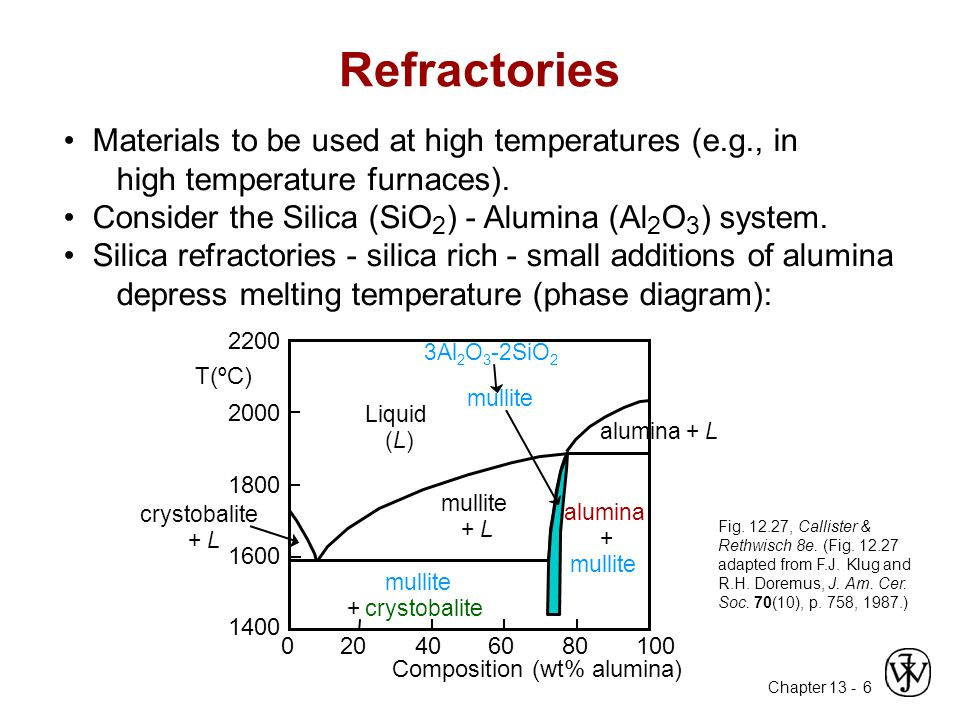 Refractories • Materials to be used at high temperatures (e.g., in high temperature furnaces).