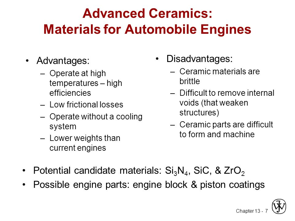 Advanced Ceramics: Materials for Automobile Engines