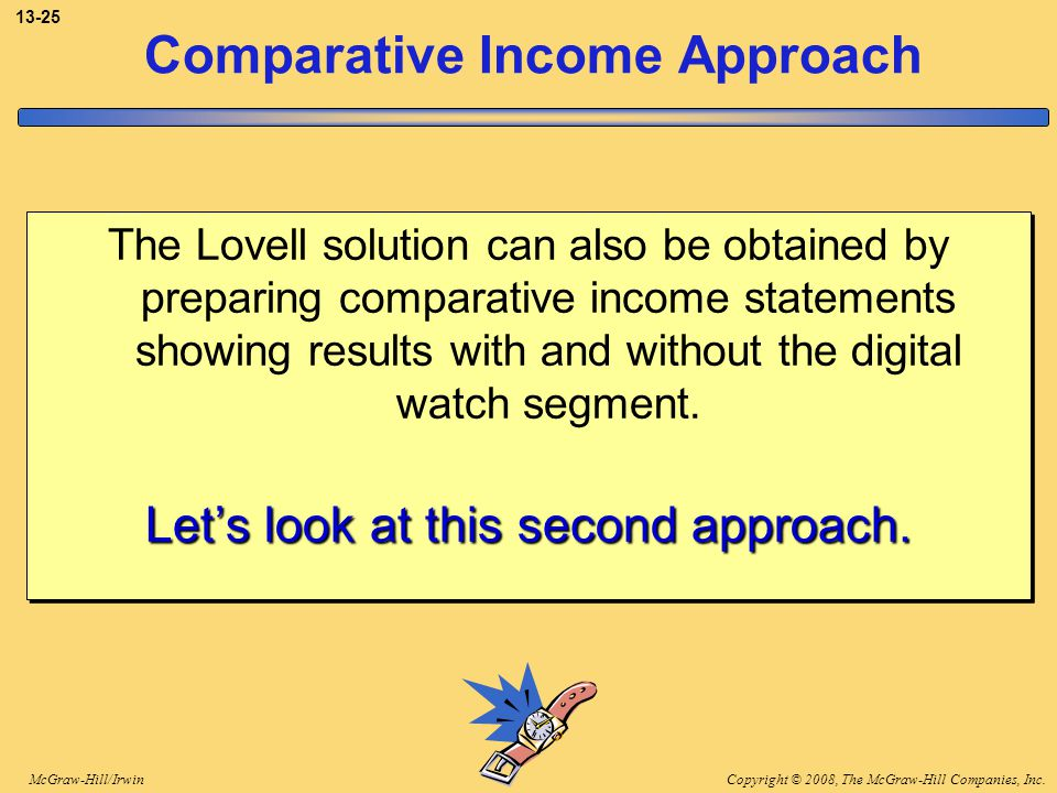 Comparative Income Approach