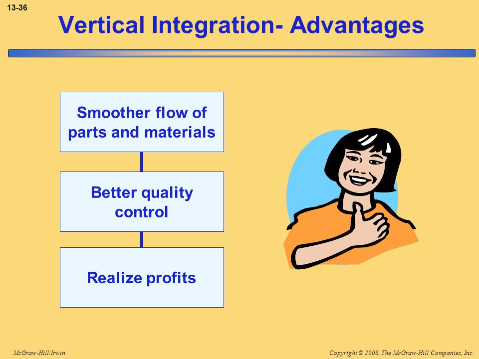 Vertical Integration- Advantages