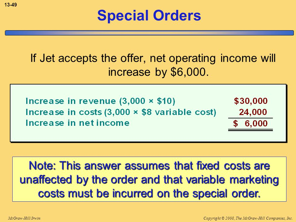 3-49 Special Orders. If Jet accepts the offer, net operating income will increase by $6,000.