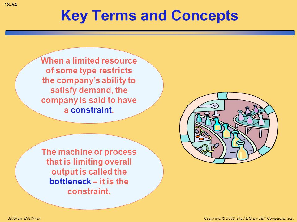 3-54 Key Terms and Concepts.