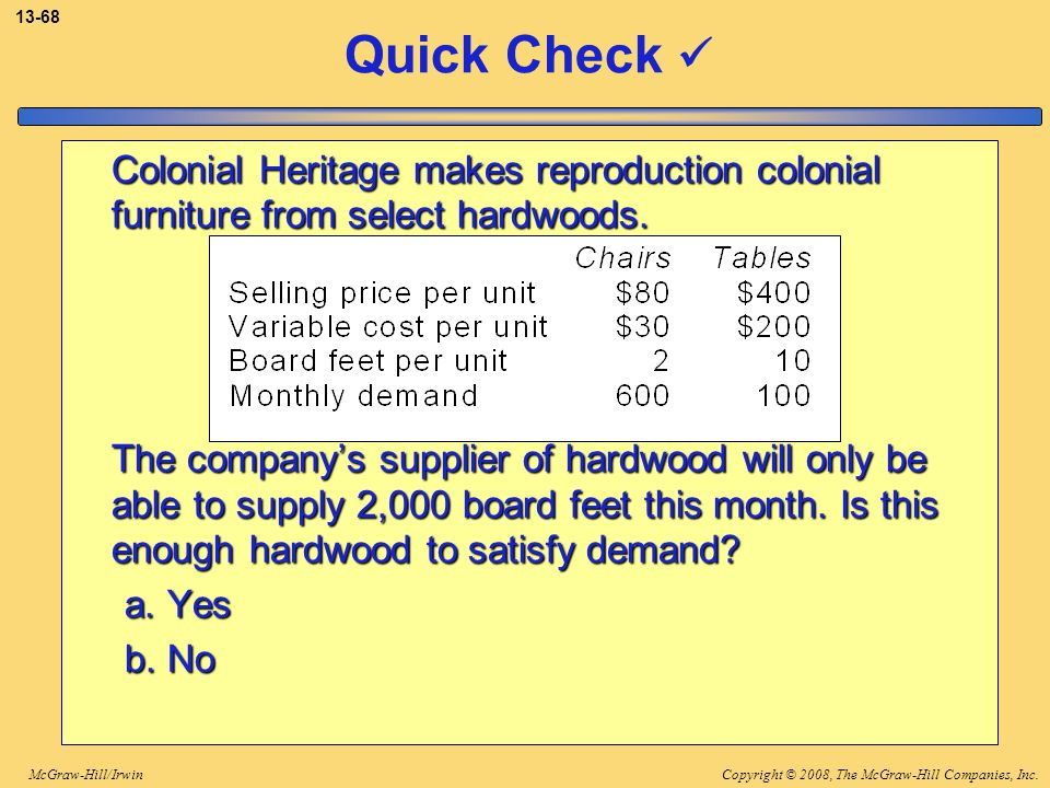 3-68 Quick Check  Colonial Heritage makes reproduction colonial furniture from select hardwoods.