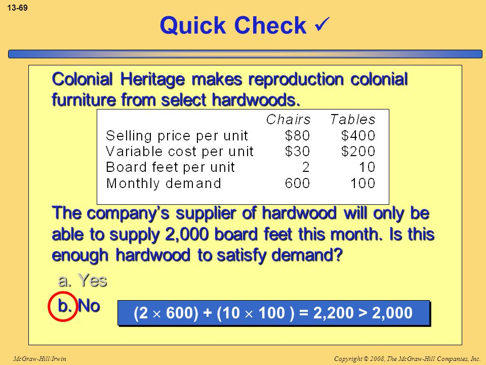 3-69 Quick Check  Colonial Heritage makes reproduction colonial furniture from select hardwoods.