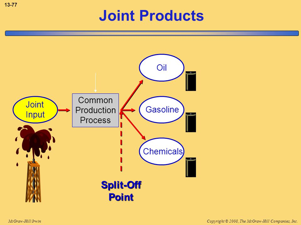 Joint Products Split-Off Point Oil Common Production Process Joint