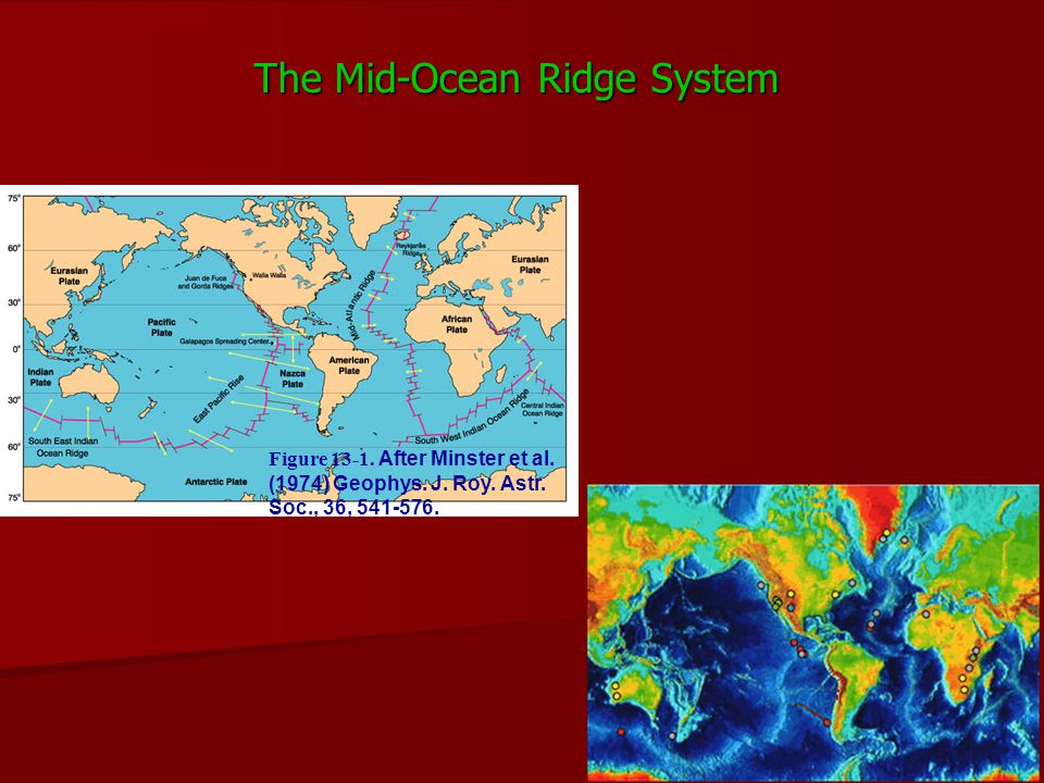 The Mid-Ocean Ridge System