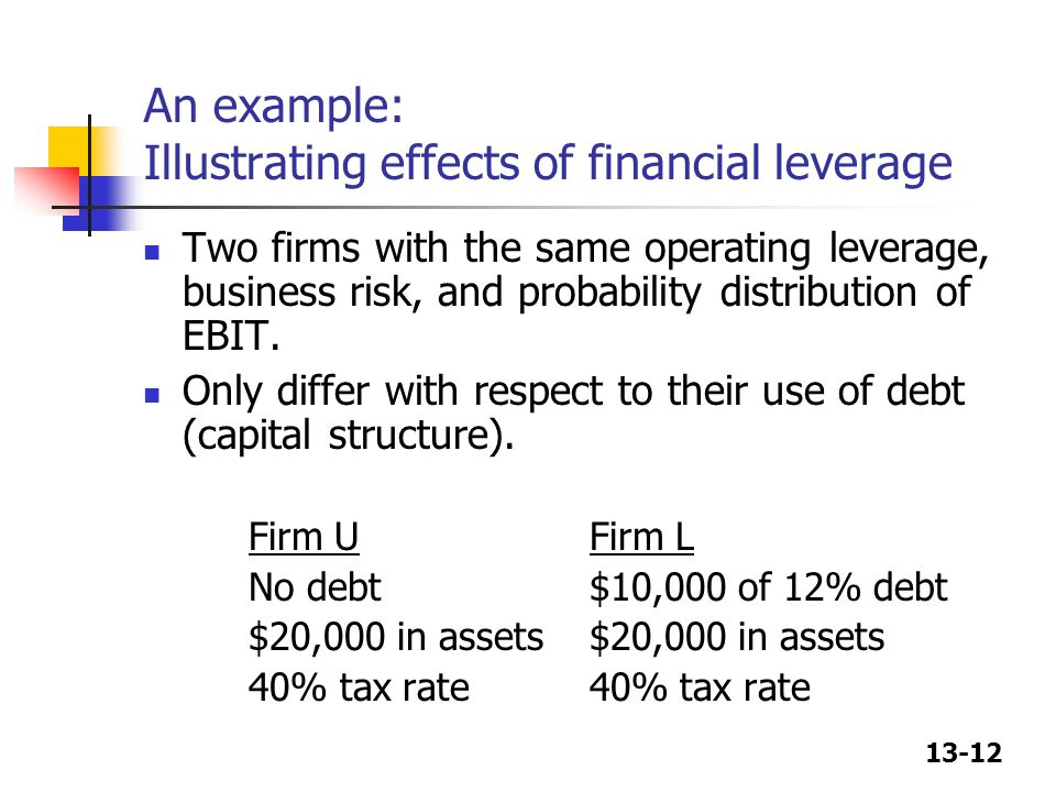 An example: Illustrating effects of financial leverage