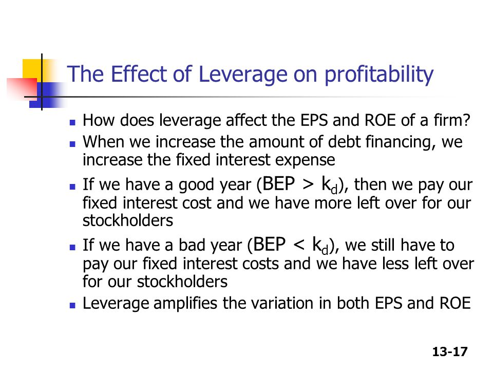 The Effect of Leverage on profitability