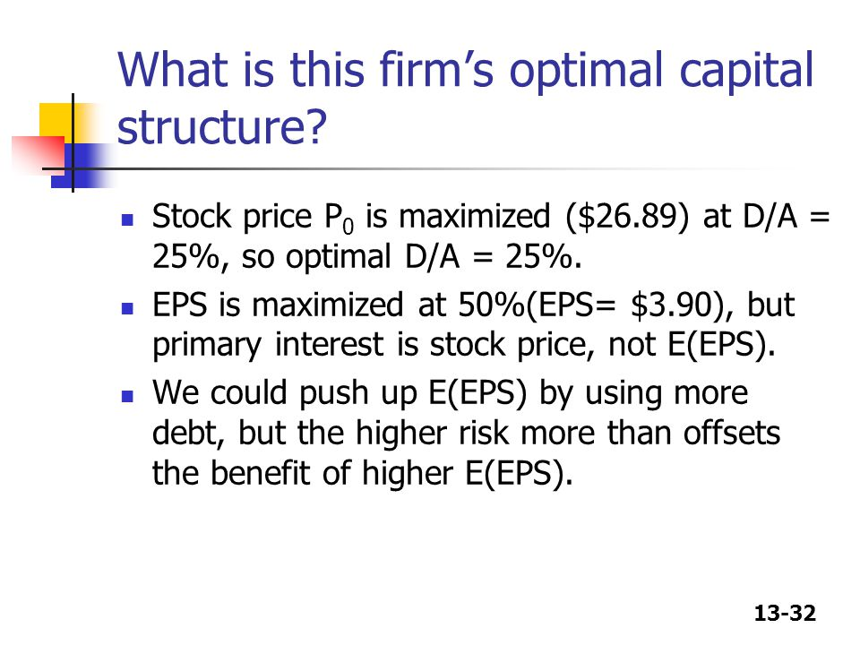 What is this firm's optimal capital structure
