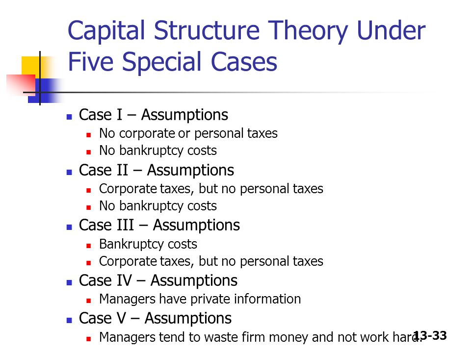 Capital Structure Theory Under Five Special Cases