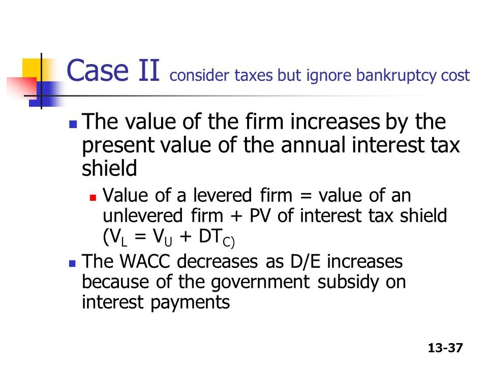 Case II consider taxes but ignore bankruptcy cost