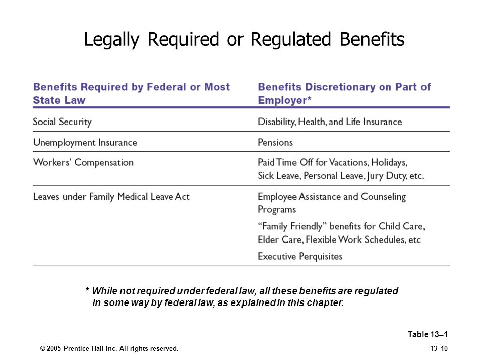 Legally Required or Regulated Benefits