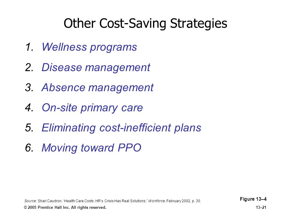Other Cost-Saving Strategies