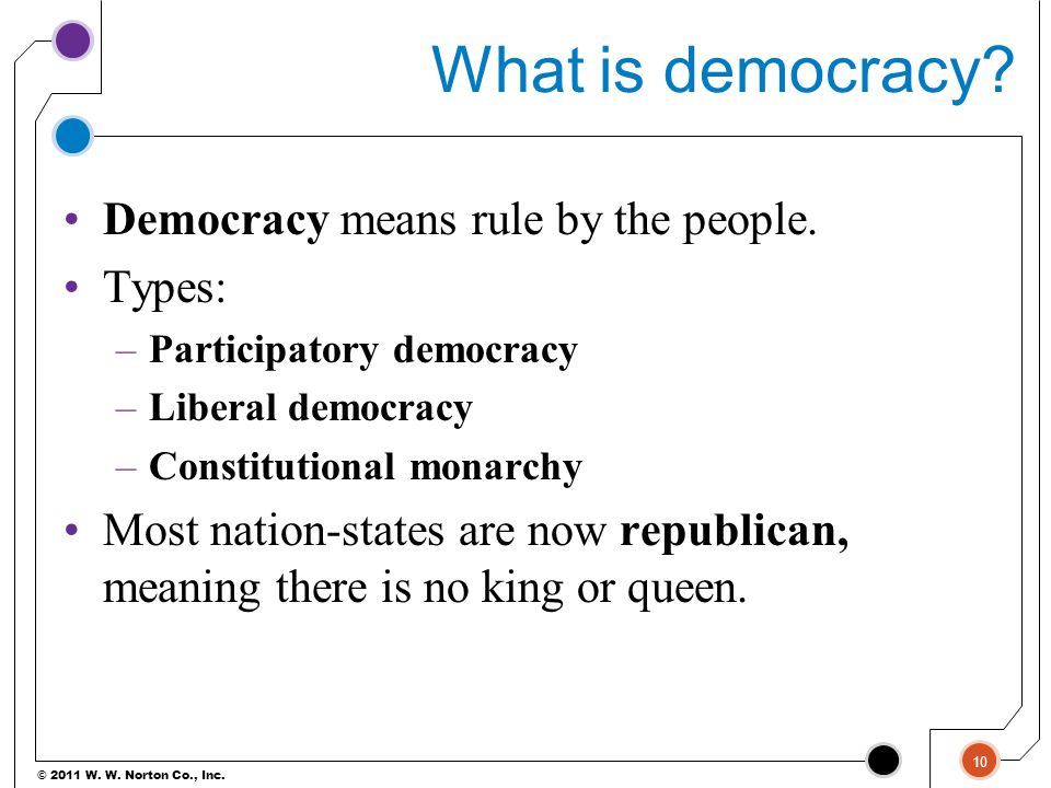 What is democracy Democracy means rule by the people. Types: