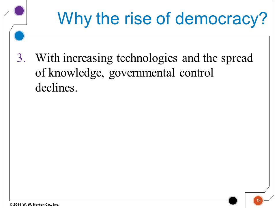 Why the rise of democracy