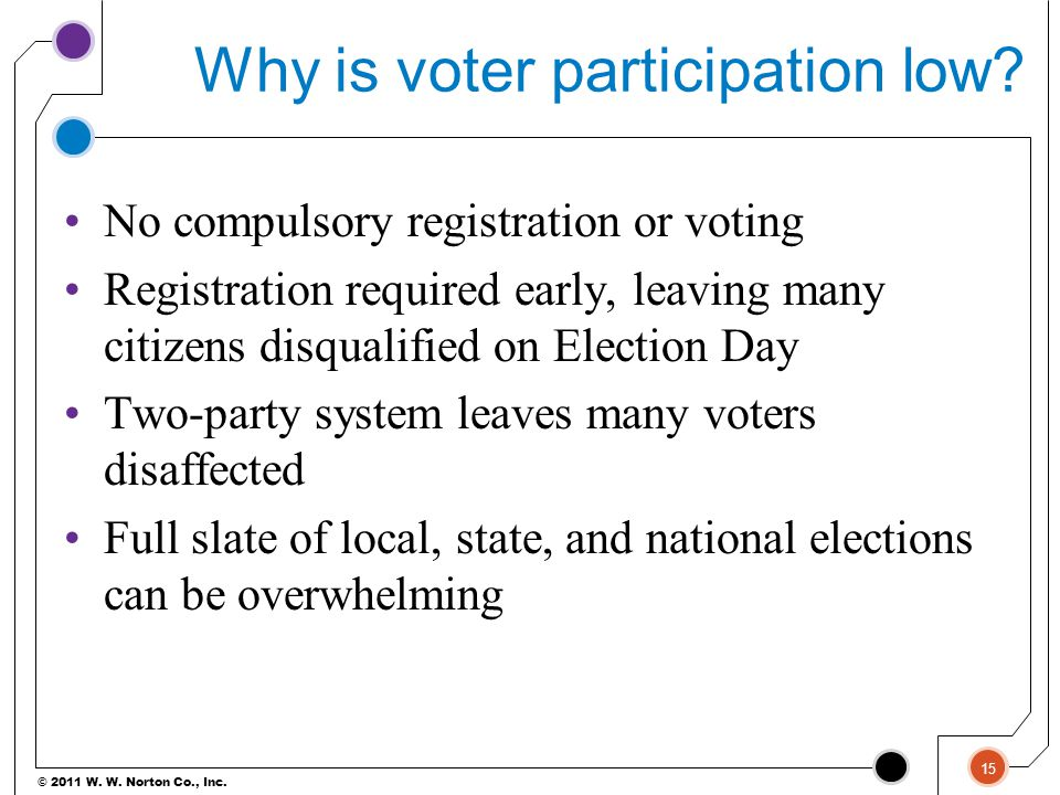 Why is voter participation low