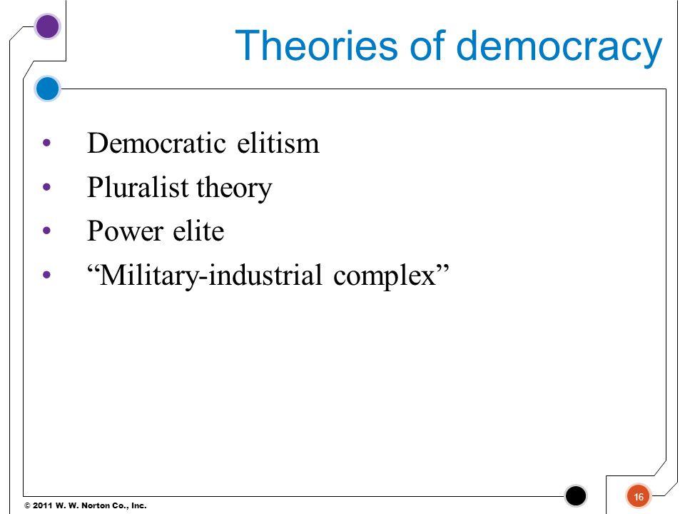 Theories of democracy Democratic elitism Pluralist theory Power elite