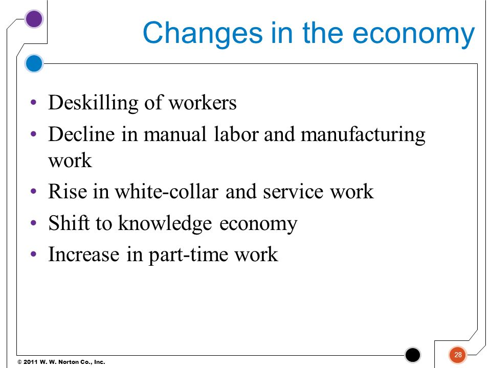 Changes in the economy Deskilling of workers