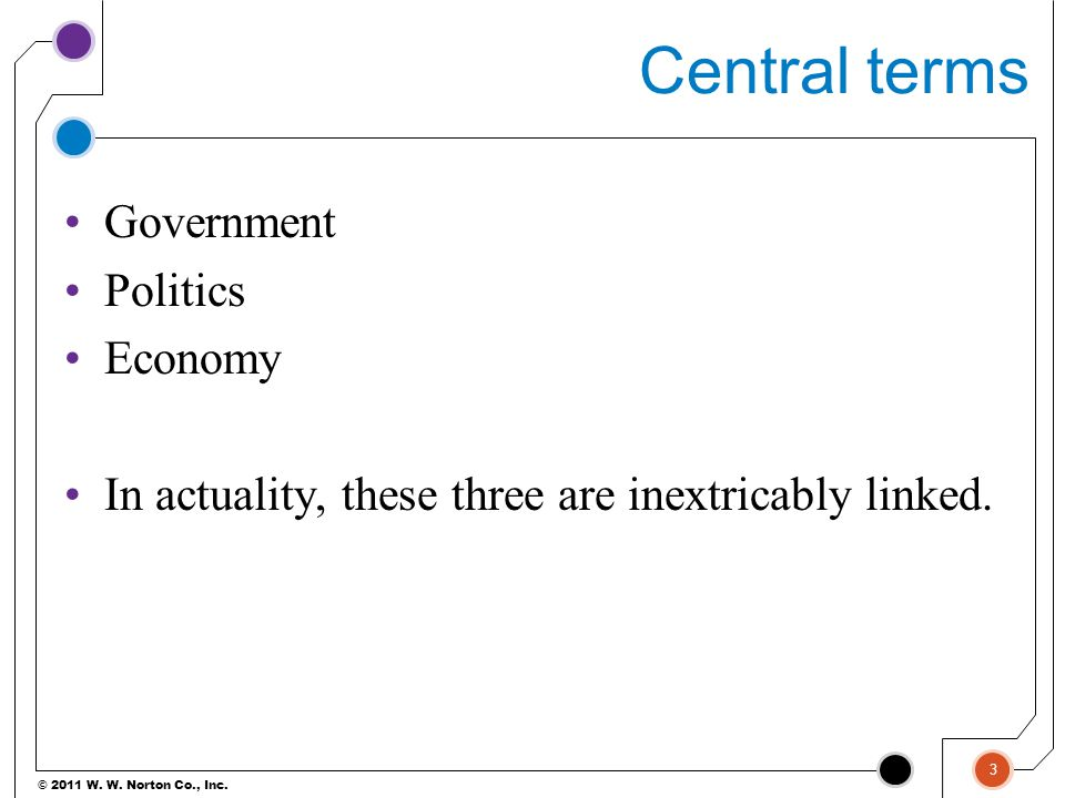 Central terms Government Politics Economy