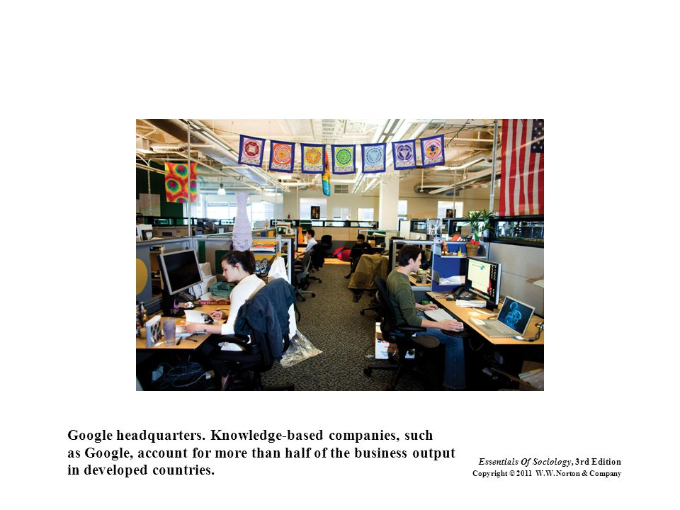 Google headquarters. Knowledge-based companies, such