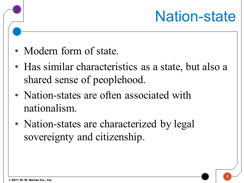 Nation-state Modern form of state.