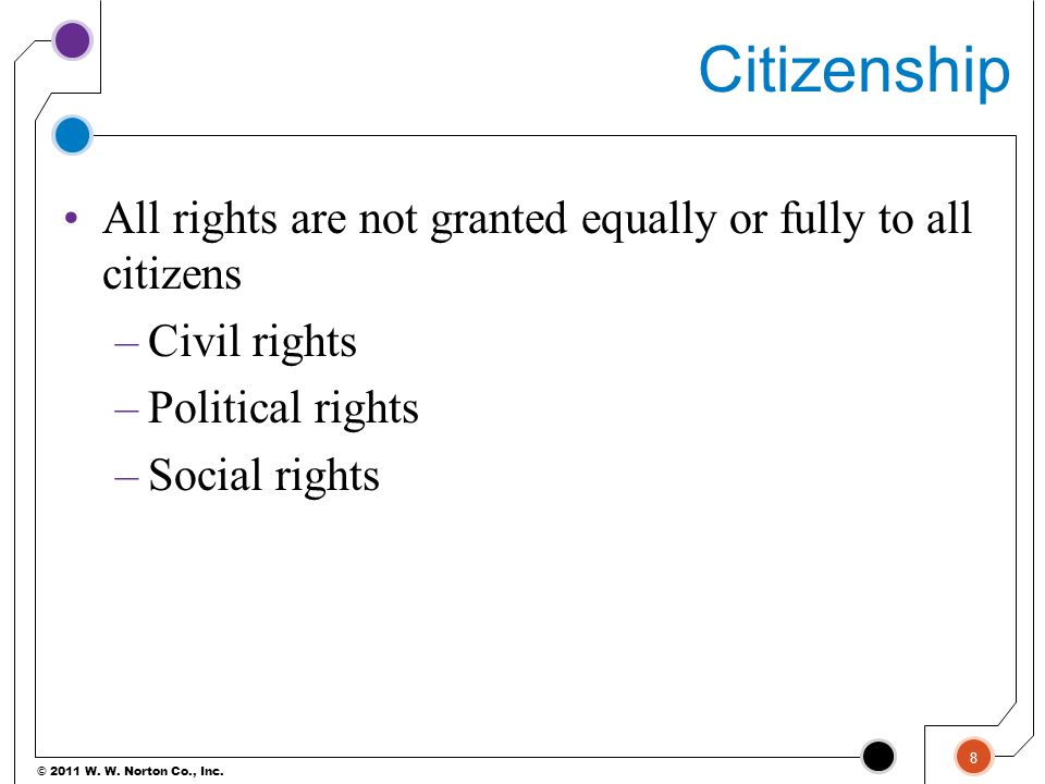 Citizenship All rights are not granted equally or fully to all citizens. Civil rights. Political rights.