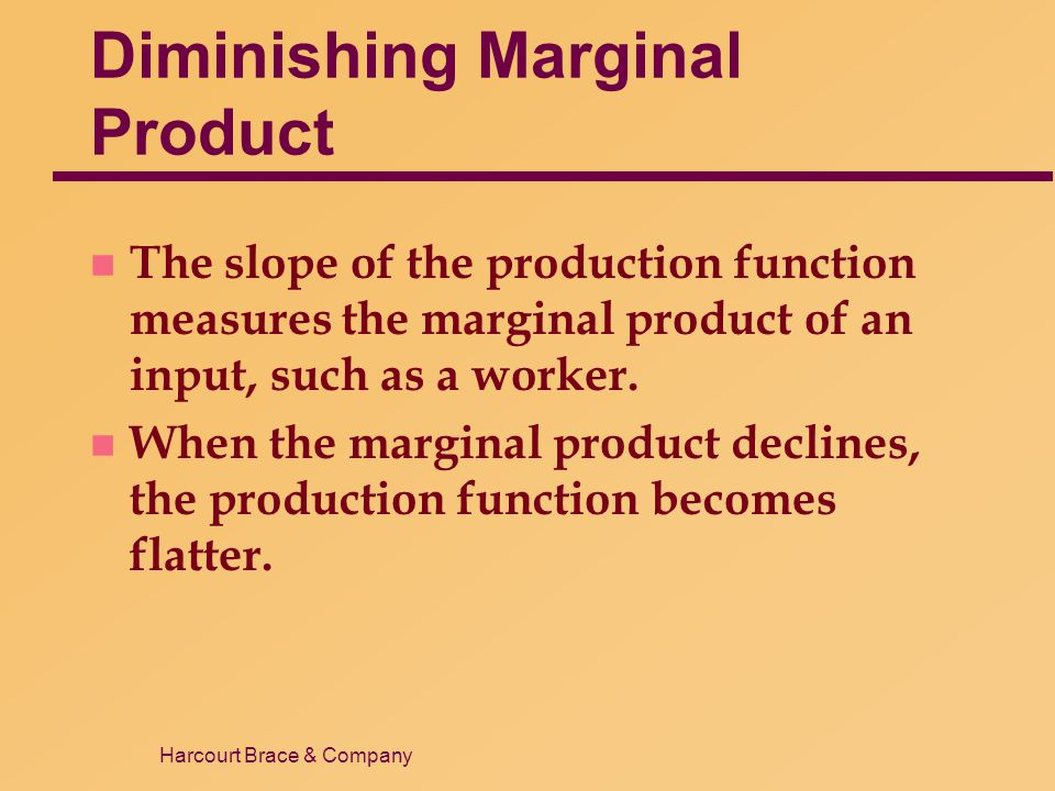 Diminishing Marginal Product