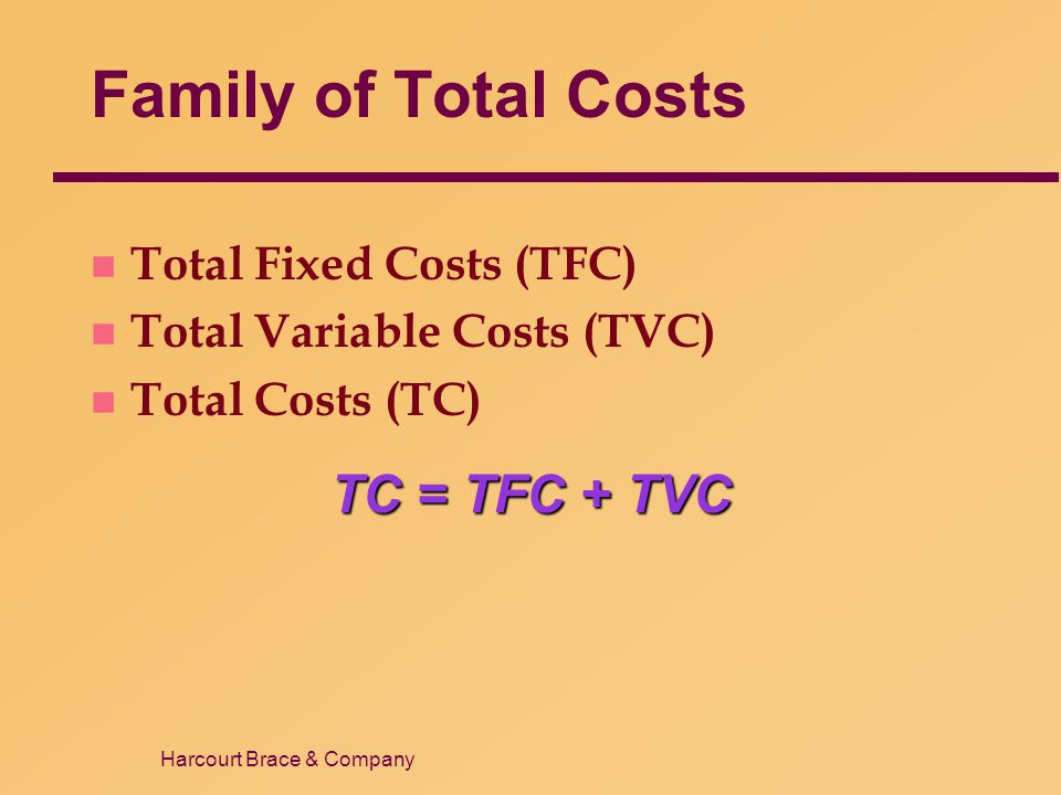 Family of Total Costs TC = TFC + TVC Total Fixed Costs (TFC)
