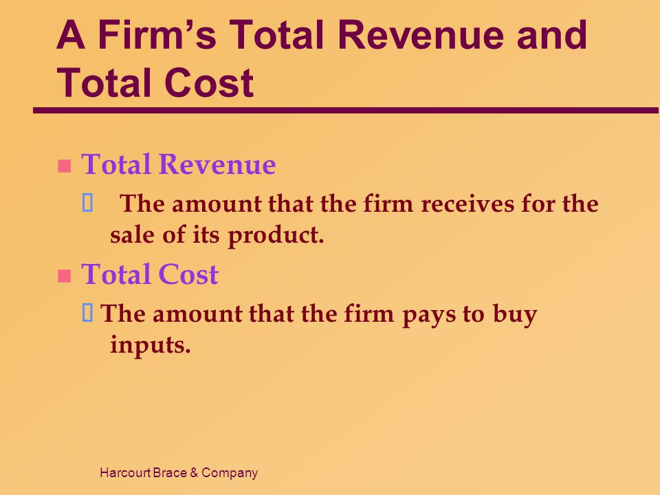 A Firm's Total Revenue and Total Cost