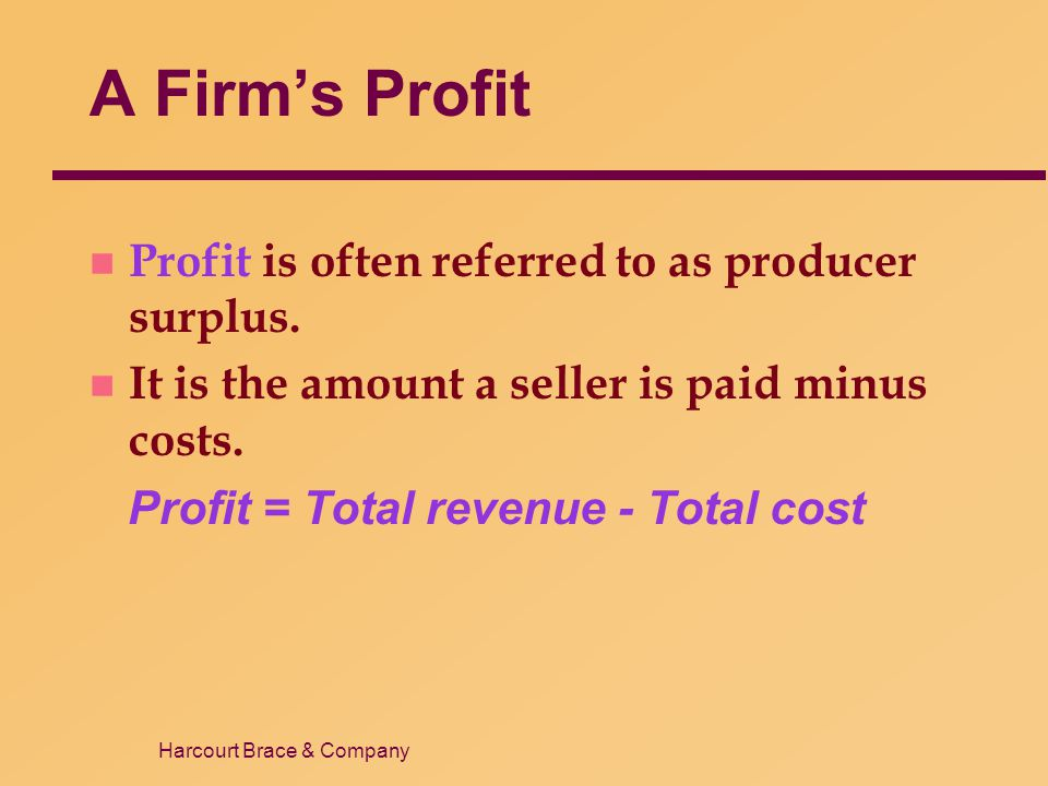 A Firm's Profit Profit is often referred to as producer surplus.