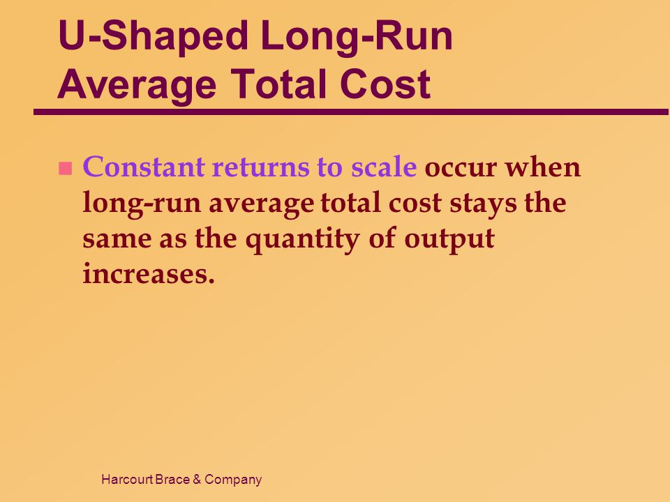 U-Shaped Long-Run Average Total Cost