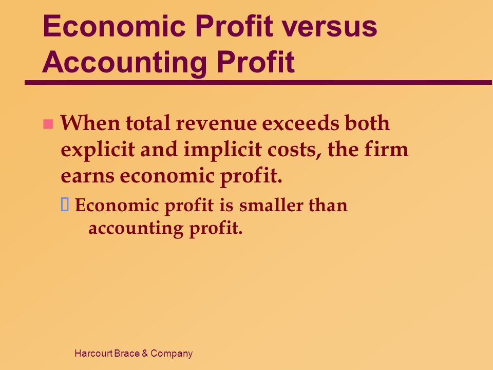Economic Profit versus Accounting Profit