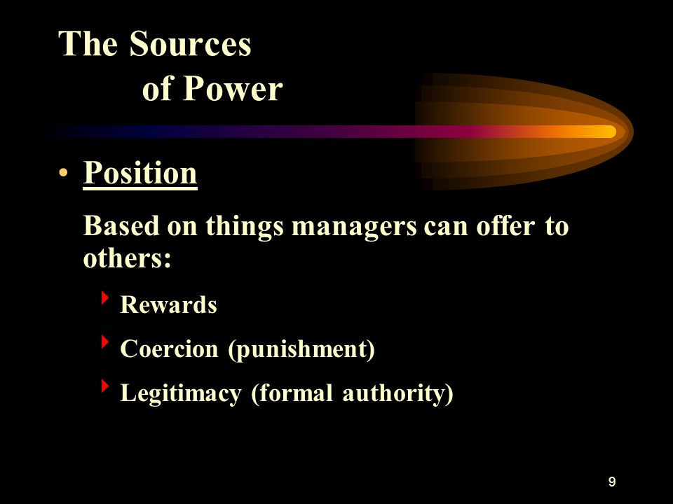 The Sources of Power Position