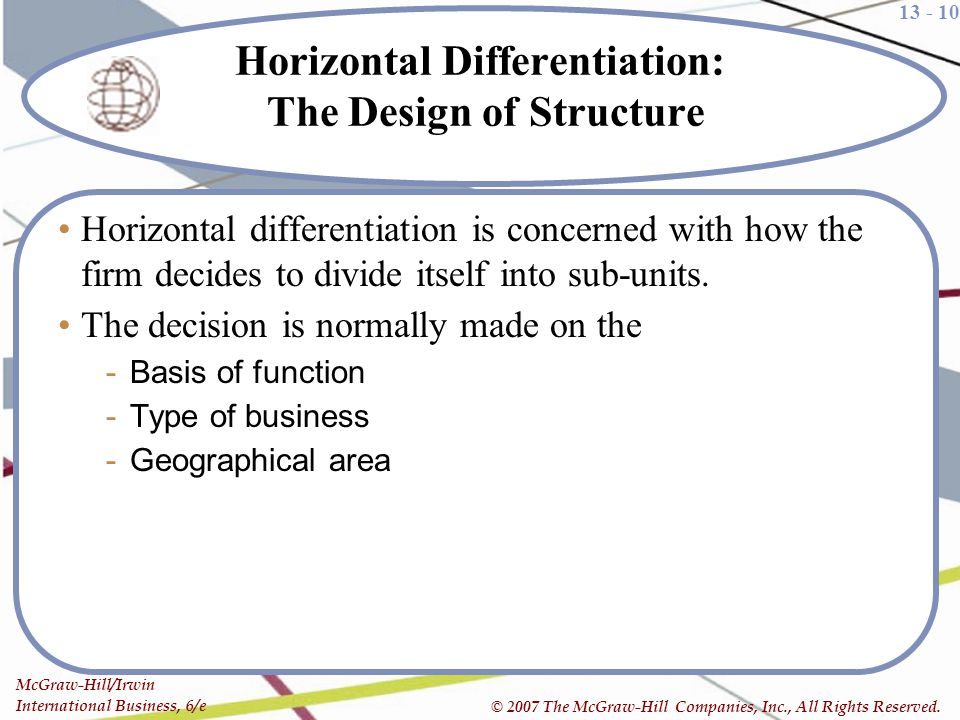 Horizontal Differentiation: The Design of Structure