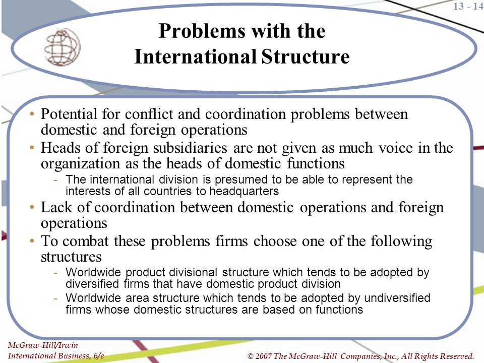 Problems with the International Structure