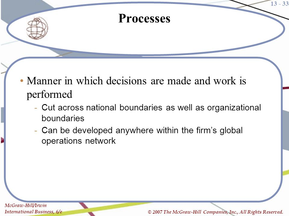 Processes Manner in which decisions are made and work is performed