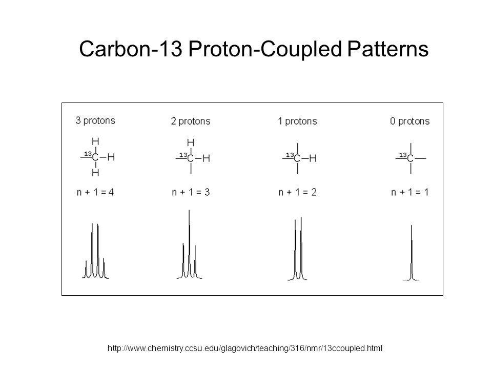 Carbon-13 Proton-Coupled Patterns
