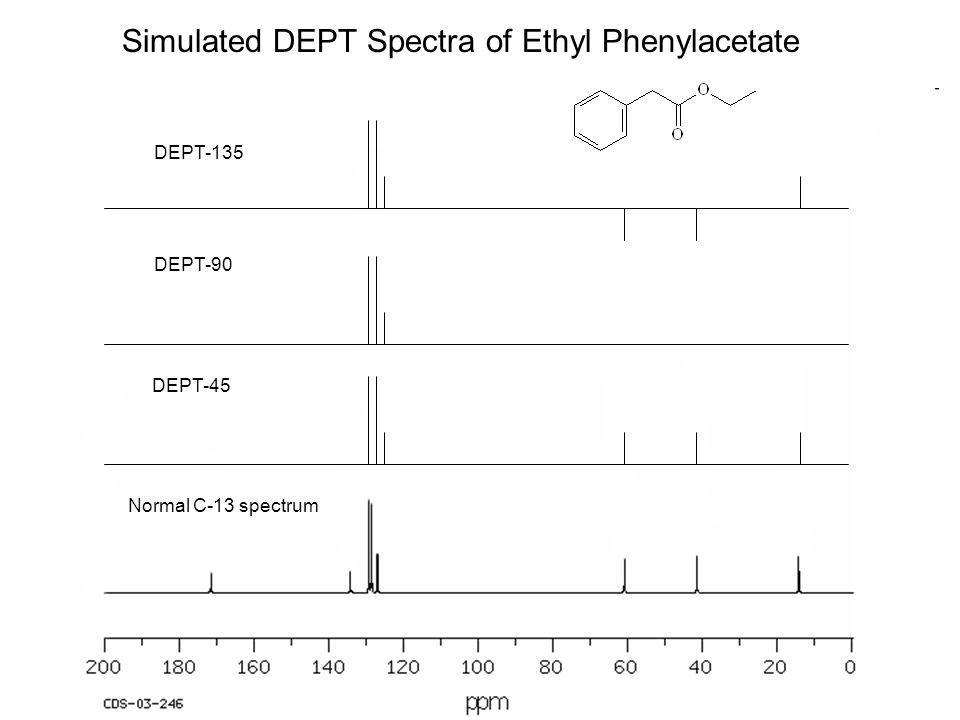 Simulated DEPT Spectra of Ethyl Phenylacetate