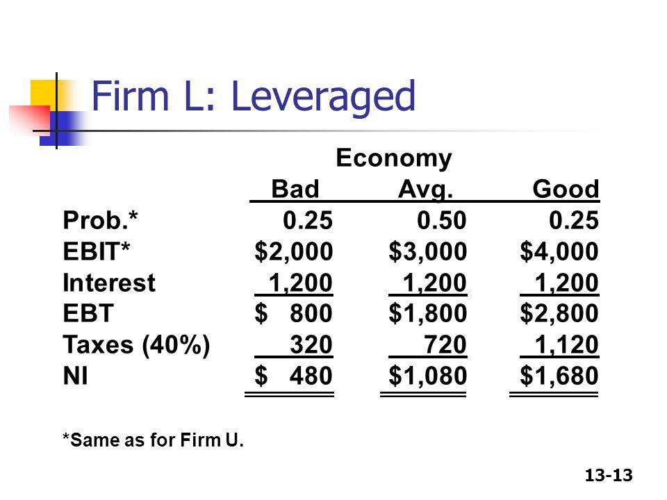 Firm L: Leveraged Economy Bad Avg. Good Prob.* 0.25 0.50 0.25