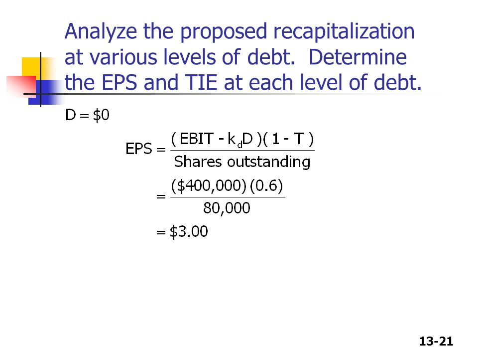 Analyze the proposed recapitalization at various levels of debt
