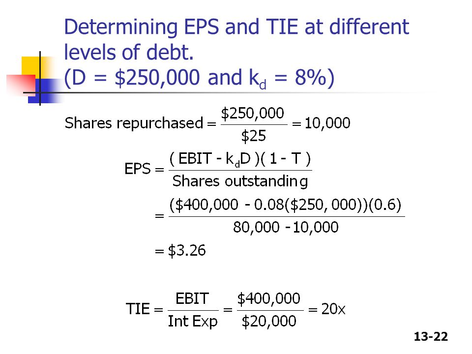 Determining EPS and TIE at different levels of debt