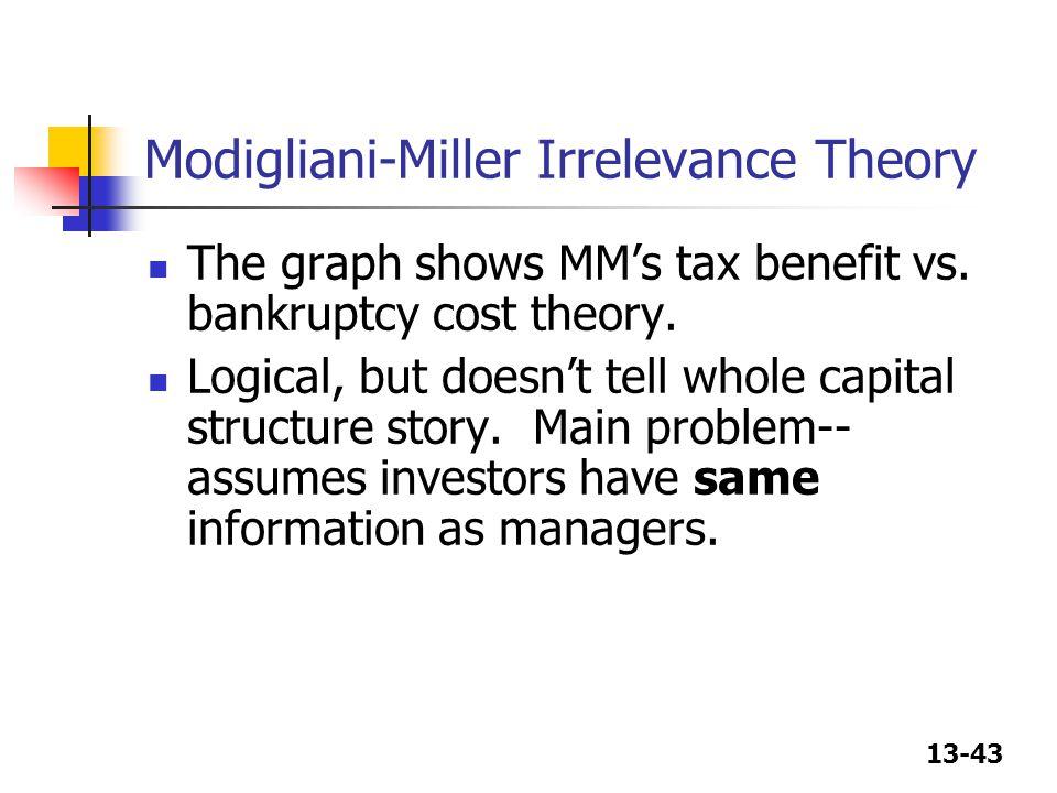 Modigliani-Miller Irrelevance Theory