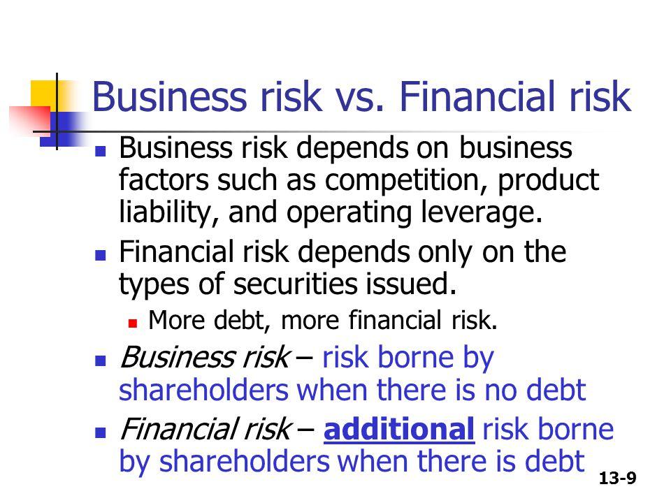 Business risk vs. Financial risk