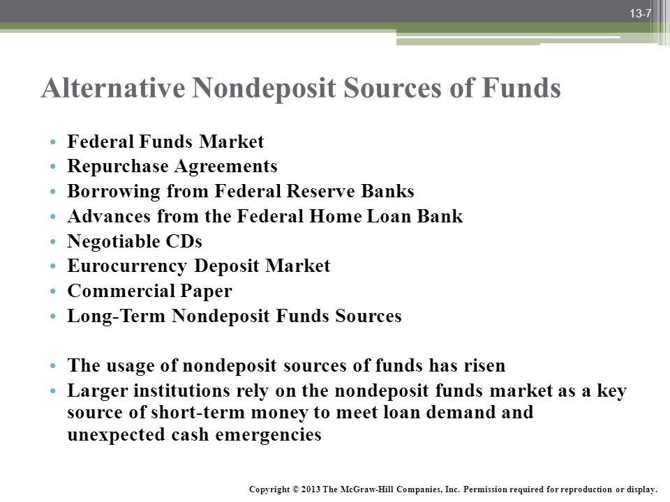 Alternative Nondeposit Sources of Funds