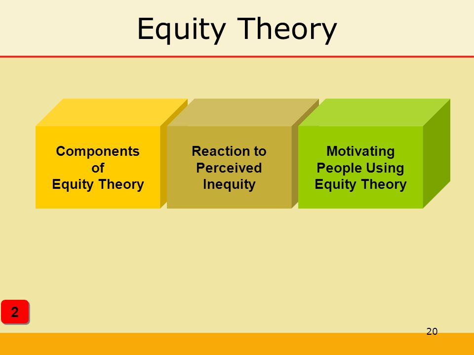 Equity Theory 2 Components of Equity Theory