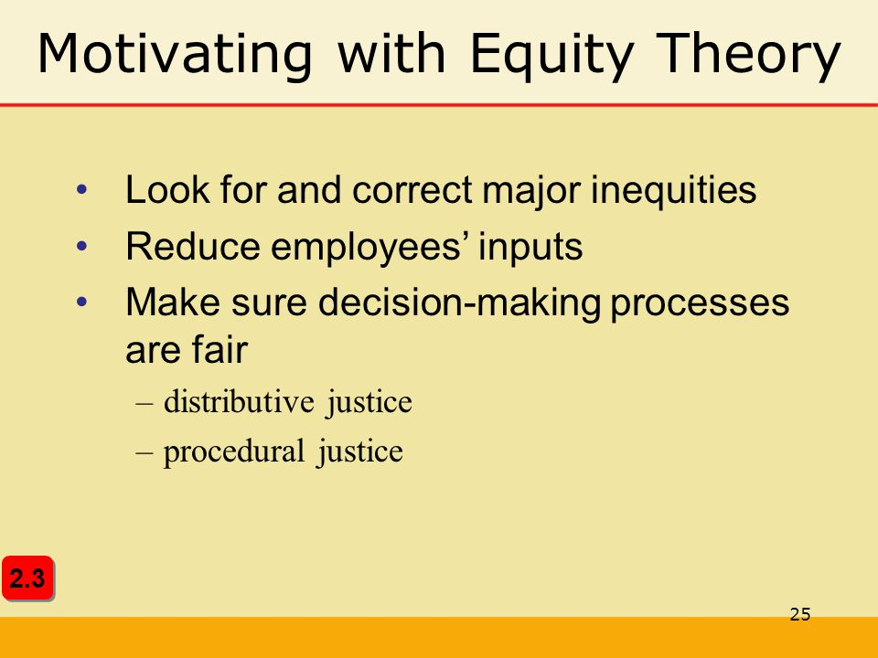 Motivating with Equity Theory