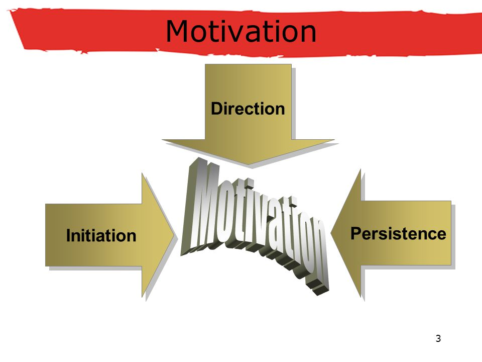 Motivation Motivation Direction Persistence Initiation