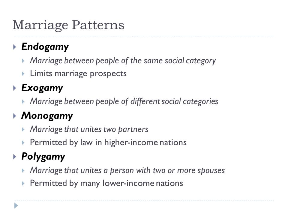 Marriage Patterns Endogamy Exogamy Monogamy Polygamy
